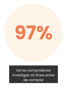 Tendencias de Inbound Sales