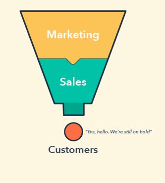 Hubspot Funnel Marketing Sales Clientes Inbound Marketing