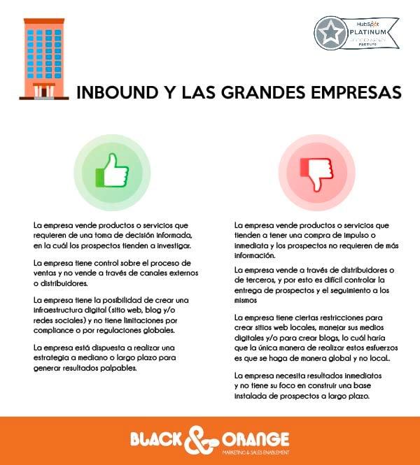 Inbound y las grandes empresas_Mesa de trabajo 1
