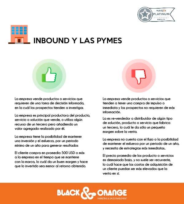 Inbound y las pymes_Mesa de trabajo 1