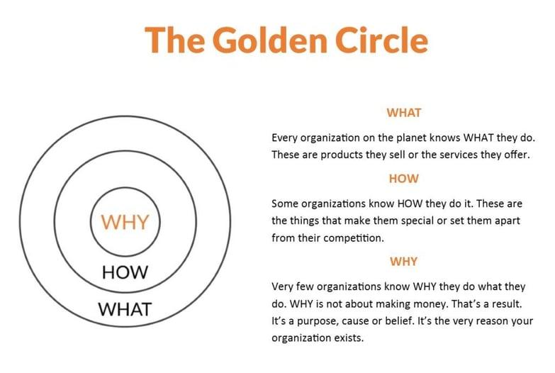golden-circle-e1465491307939-1024x688.jpg