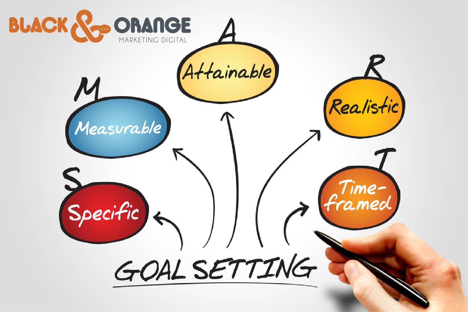60-metas-smart-marketing-digital.jpg