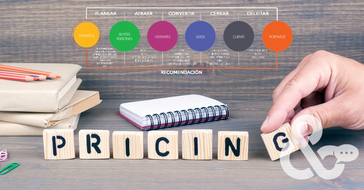 ¿Cuánto cuesta una estrategia de Inbound Marketing?