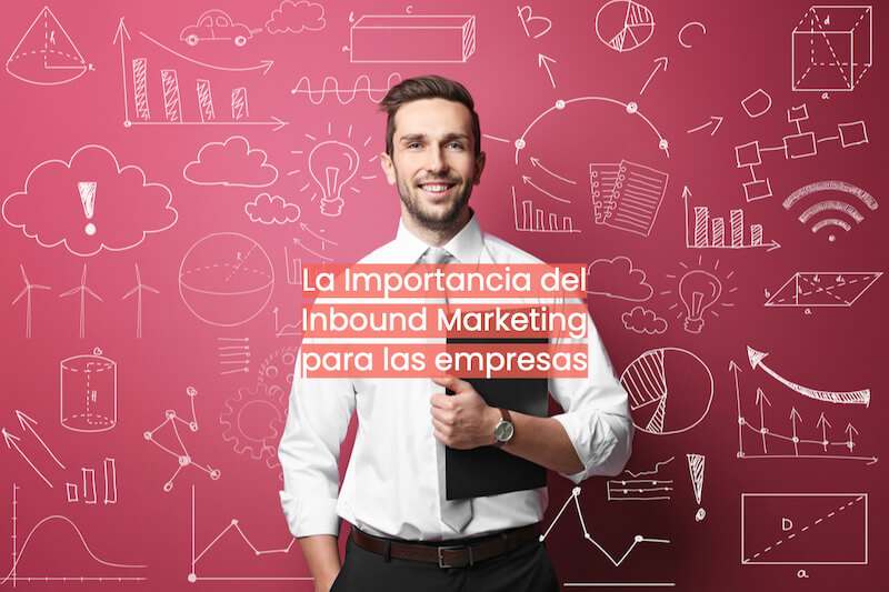 La importancia del Inbound Marketing para las empresas